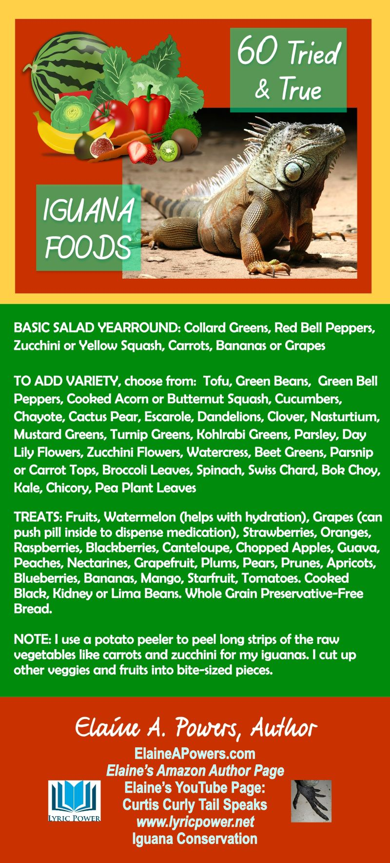60 Tried and True Iguana Foods